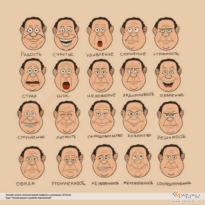 Лица разные рисовать