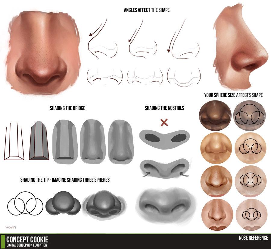 Как рисовать нос красиво и правильно ...: macroart.ru/macrolink-11515