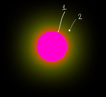 Outer Glow в фотошоп